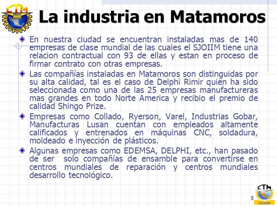 La industria en Matamoros
