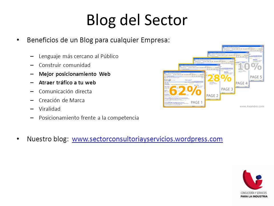 Blog del Sector Beneficios de un Blog para cualquier Empresa:
