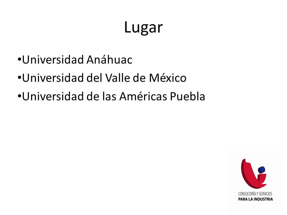 Lugar Universidad Anáhuac Universidad del Valle de México