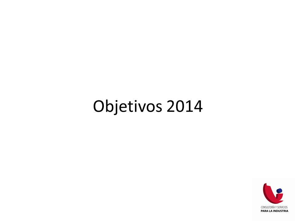 Objetivos 2014
