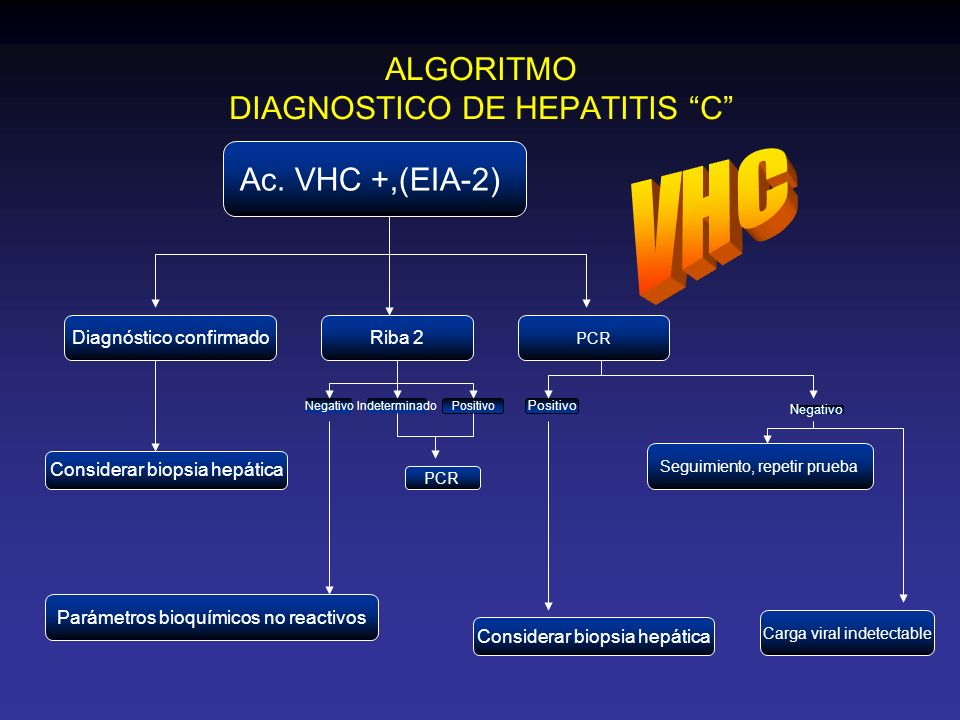 ALGORITMO DIAGNOSTICO DE HEPATITIS C
