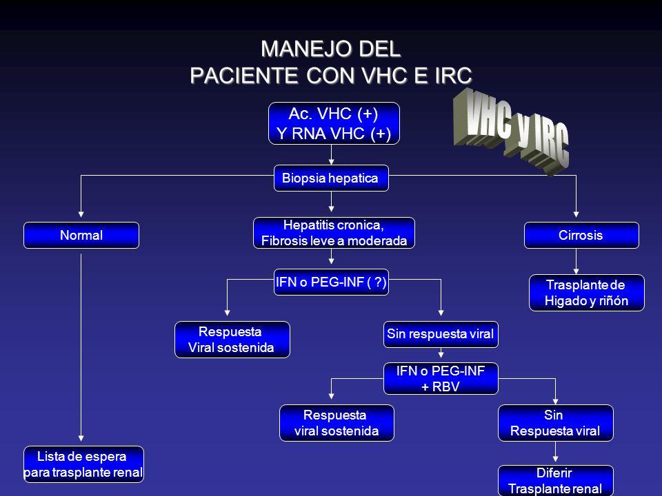 MANEJO DEL PACIENTE CON VHC E IRC