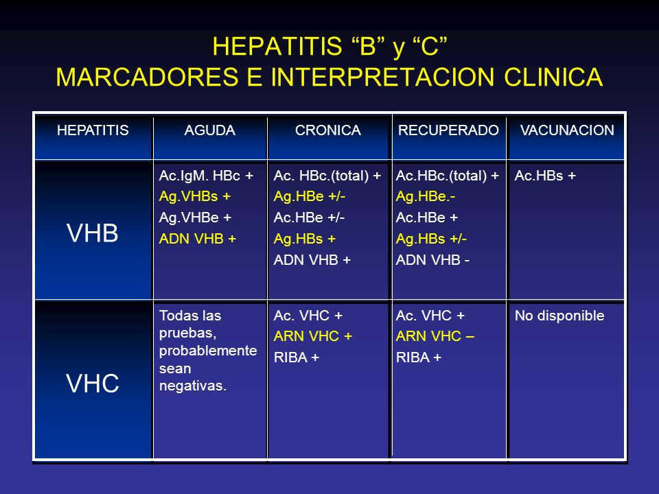 HEPATITIS B y C MARCADORES E INTERPRETACION CLINICA