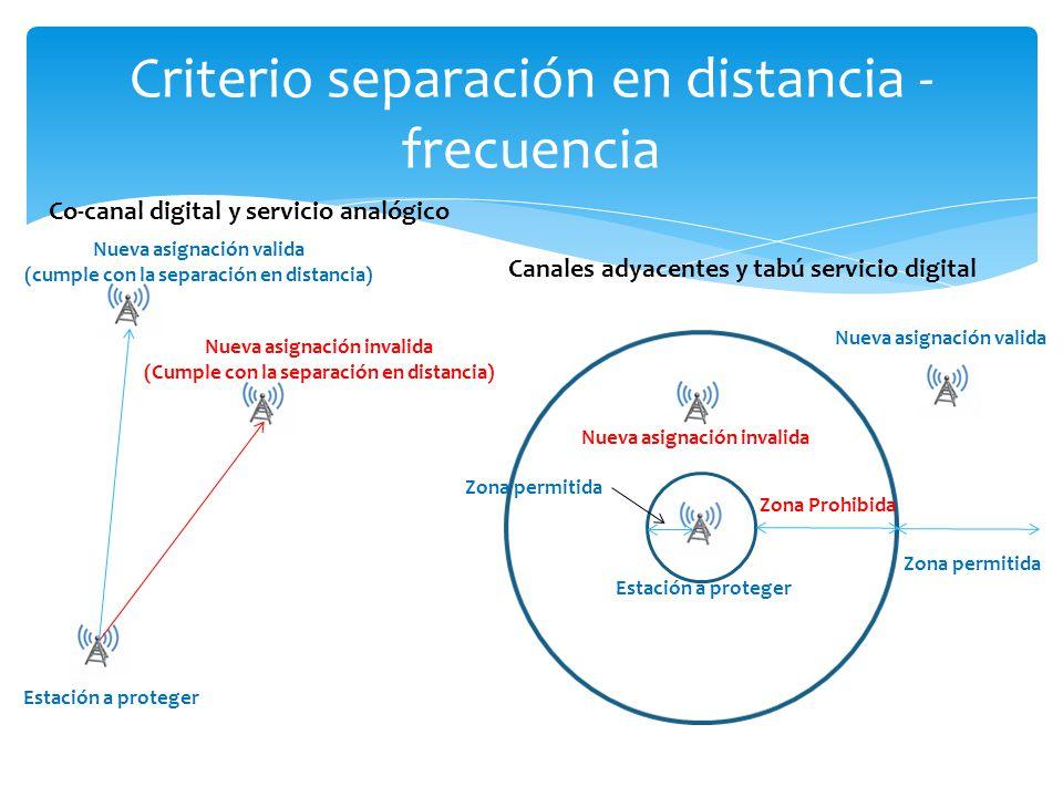 Criterio separación en distancia - frecuencia