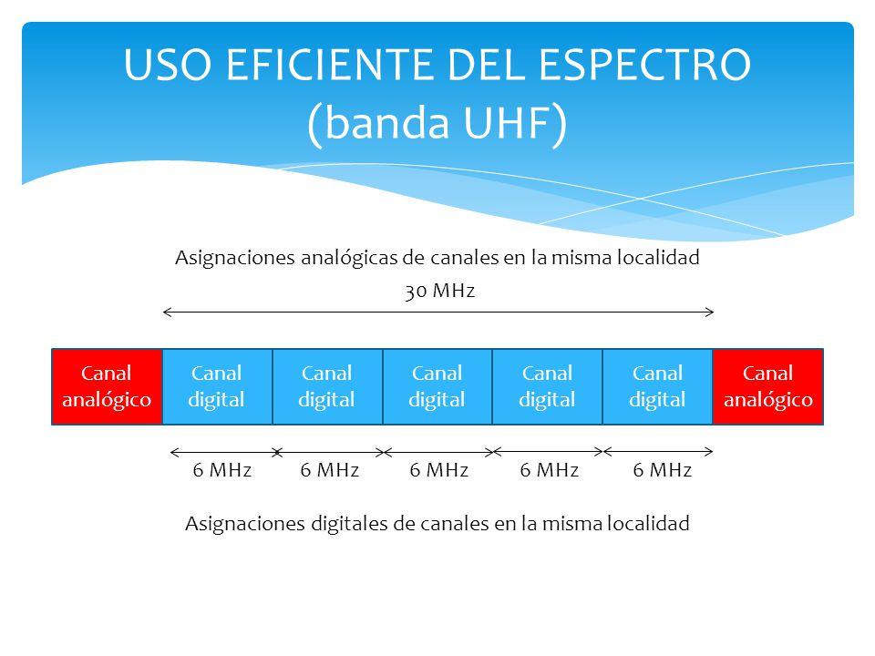 USO EFICIENTE DEL ESPECTRO (banda UHF)