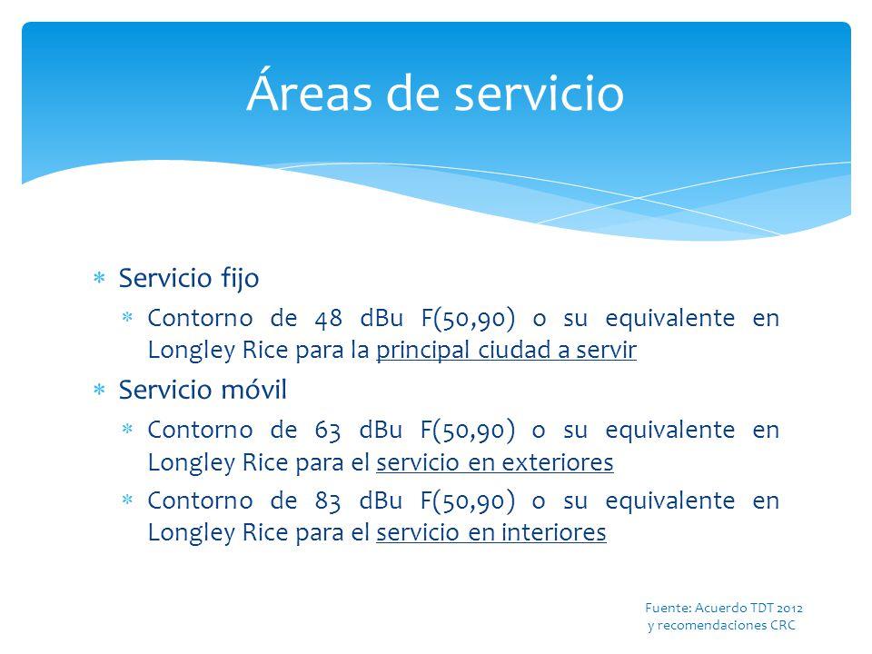 Áreas de servicio Servicio fijo Servicio móvil