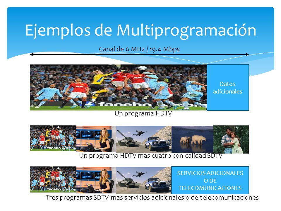 Ejemplos de Multiprogramación