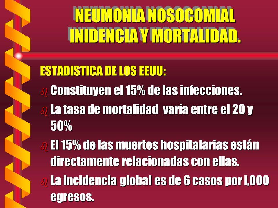NEUMONIA NOSOCOMIAL INIDENCIA Y MORTALIDAD.
