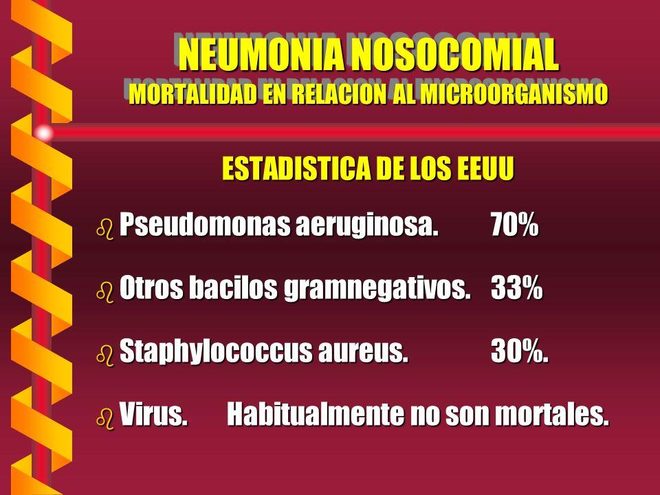 NEUMONIA NOSOCOMIAL MORTALIDAD EN RELACION AL MICROORGANISMO