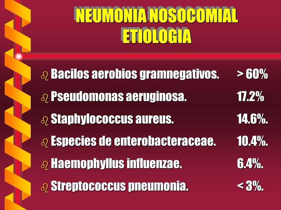 NEUMONIA NOSOCOMIAL ETIOLOGIA
