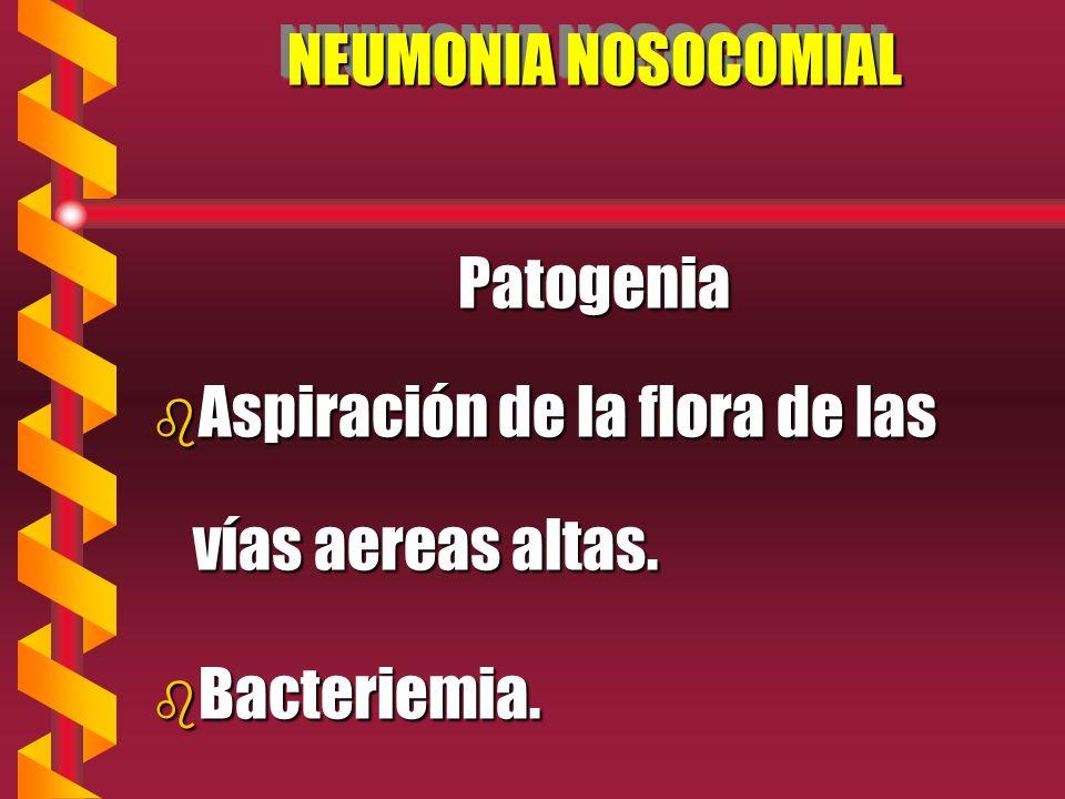 NEUMONIA NOSOCOMIAL Patogenia Aspiración de la flora de las vías aereas altas. Bacteriemia.