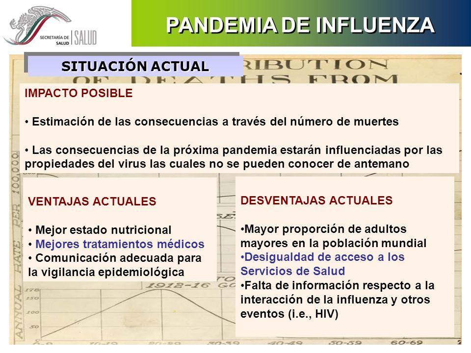 PANDEMIA DE INFLUENZA SITUACIÓN ACTUAL IMPACTO POSIBLE