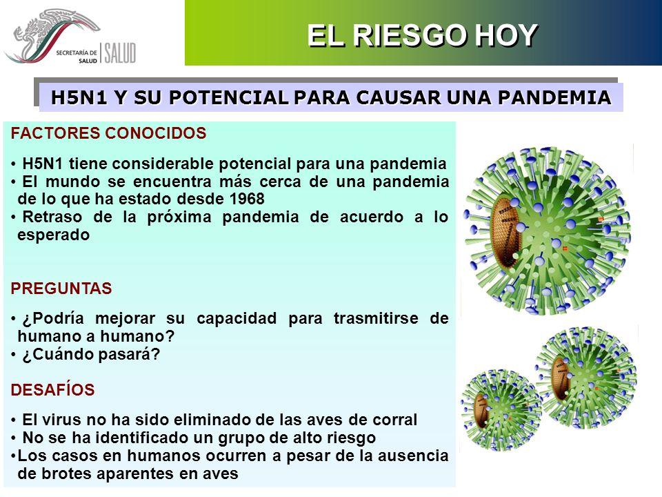 H5N1 Y SU POTENCIAL PARA CAUSAR UNA PANDEMIA