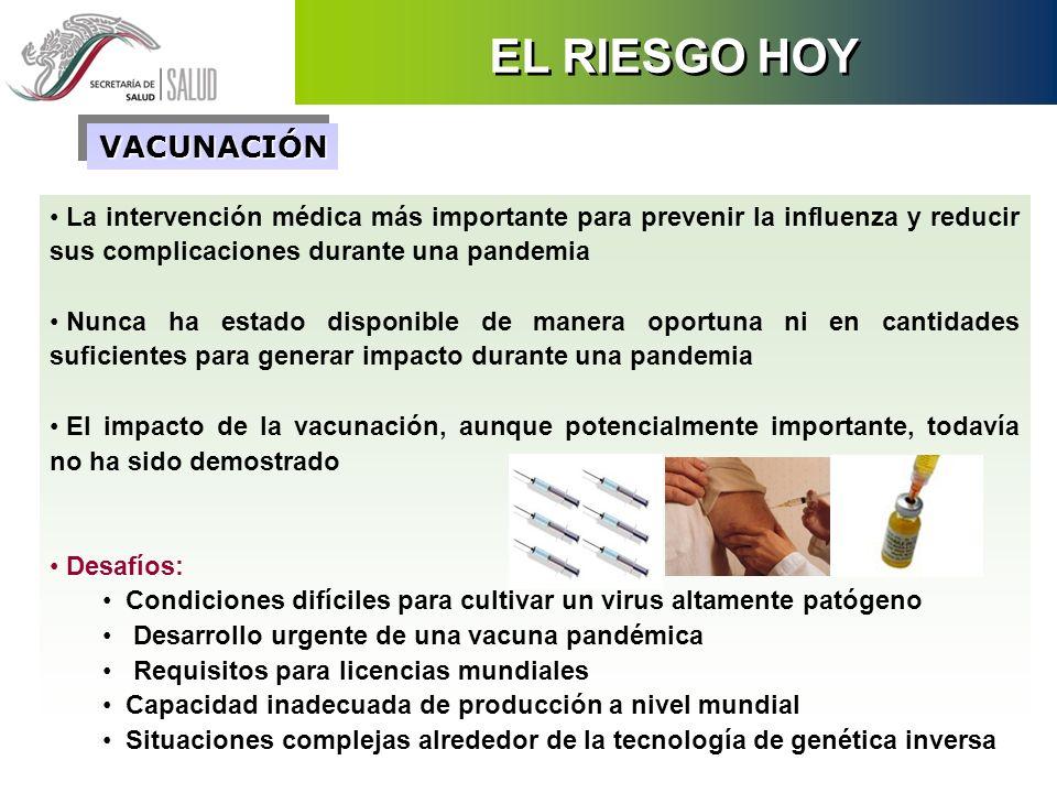 EL RIESGO HOY VACUNACIÓN