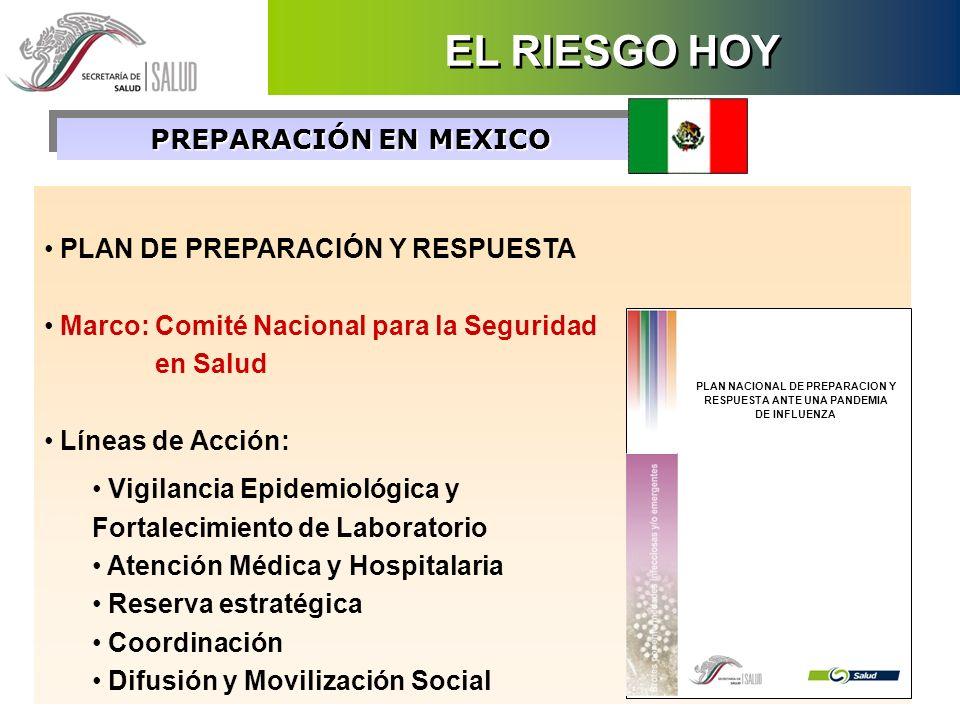 EL RIESGO HOY PREPARACIÓN EN MEXICO PLAN DE PREPARACIÓN Y RESPUESTA