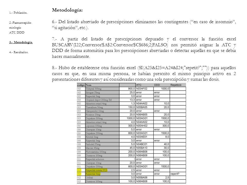 Metodología: 6.- Del listado abreviado de prescripciones eliminamos las contingentes ( en caso de insomnio , si agitación , etc.).
