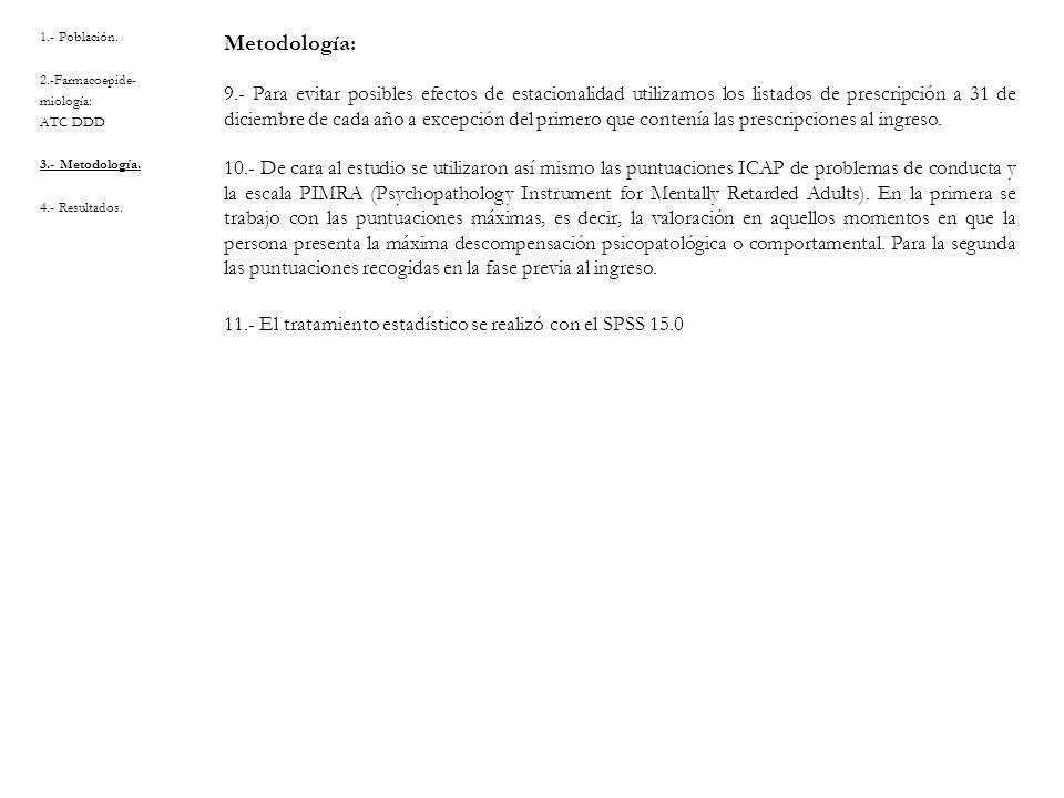 1.- Población. 2.-Farmacoepide- miología: ATC DDD. 3.- Metodología. 4.- Resultados. Metodología: