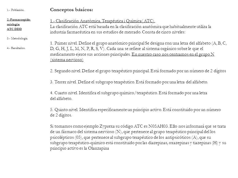Conceptos básicos: 1.- Clasificación Anatómica, Terapéutica i Química( ATC).
