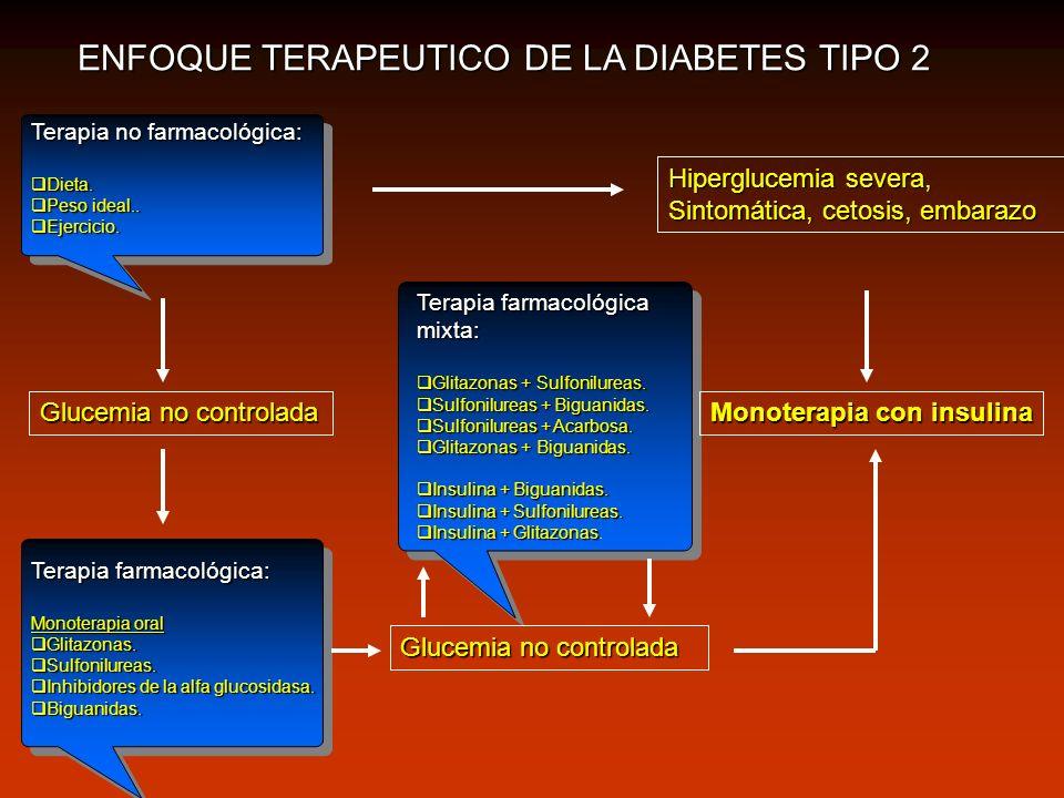 ENFOQUE TERAPEUTICO DE LA DIABETES TIPO 2