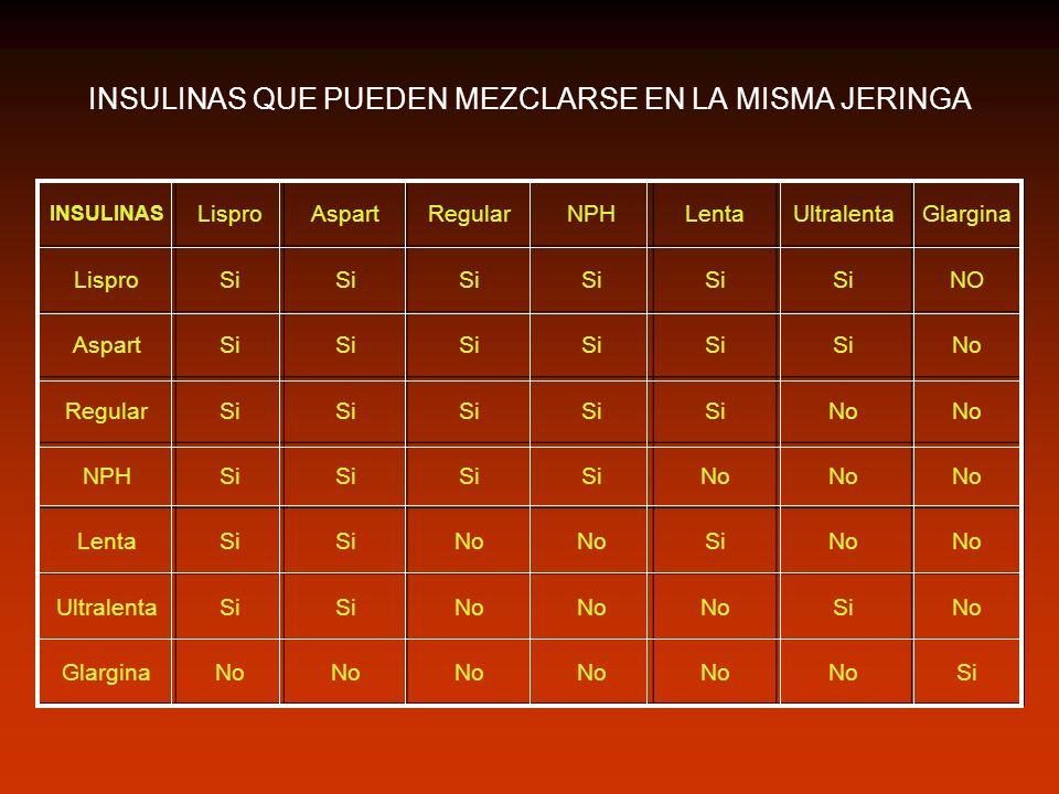 INSULINAS QUE PUEDEN MEZCLARSE EN LA MISMA JERINGA
