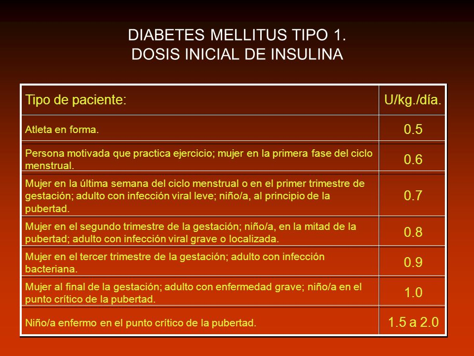 DIABETES MELLITUS TIPO 1. DOSIS INICIAL DE INSULINA