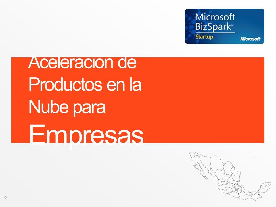 Aceleración de Productos en la Nube para Empresas