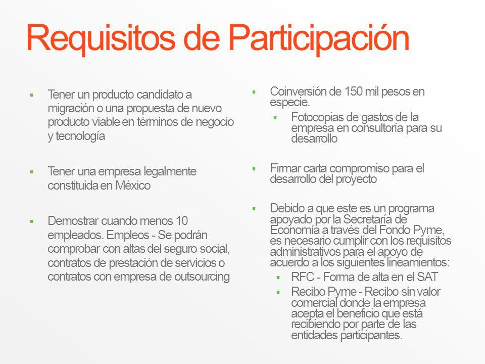 Requisitos de Participación