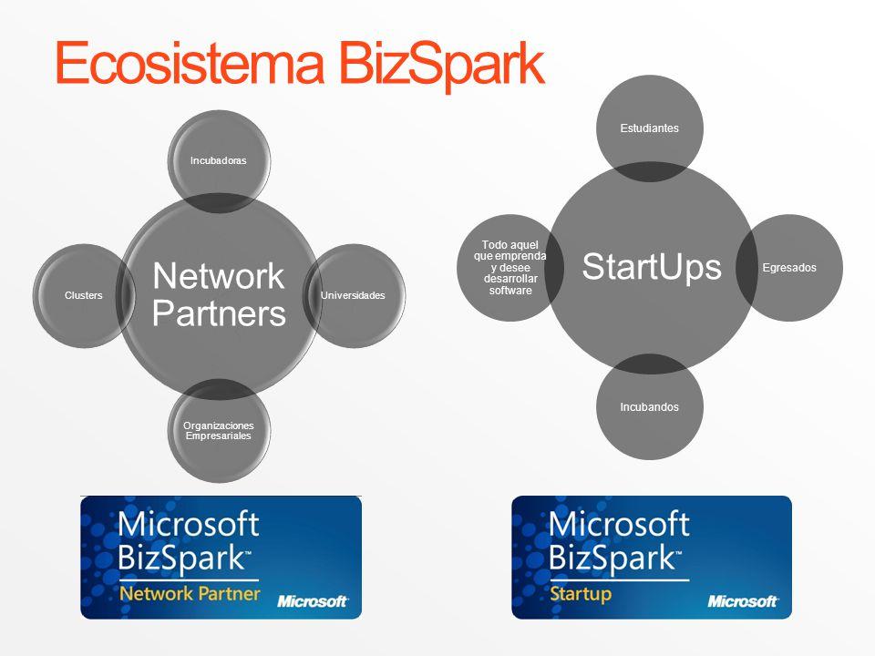Ecosistema BizSpark StartUps Network Partners Estudiantes
