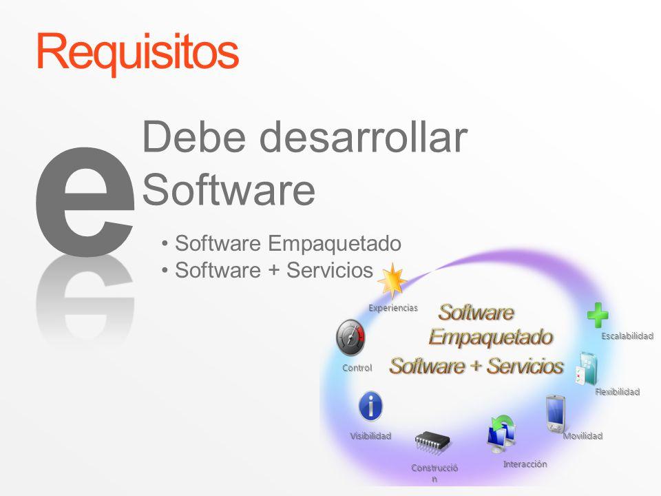 e Requisitos Debe desarrollar Software Software Empaquetado