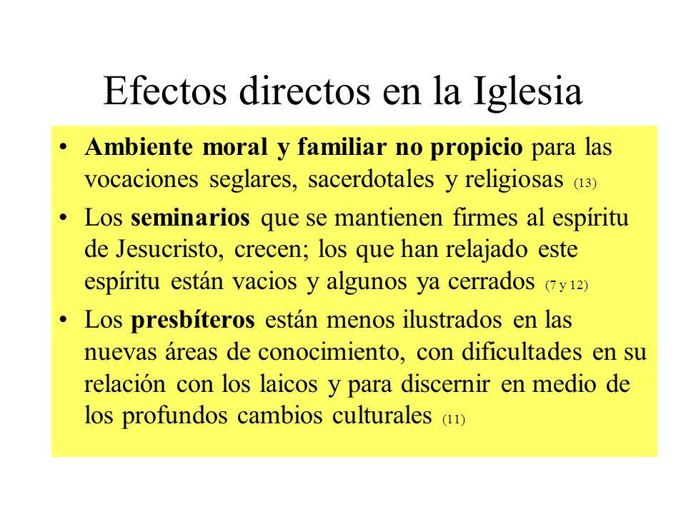 Efectos directos en la Iglesia