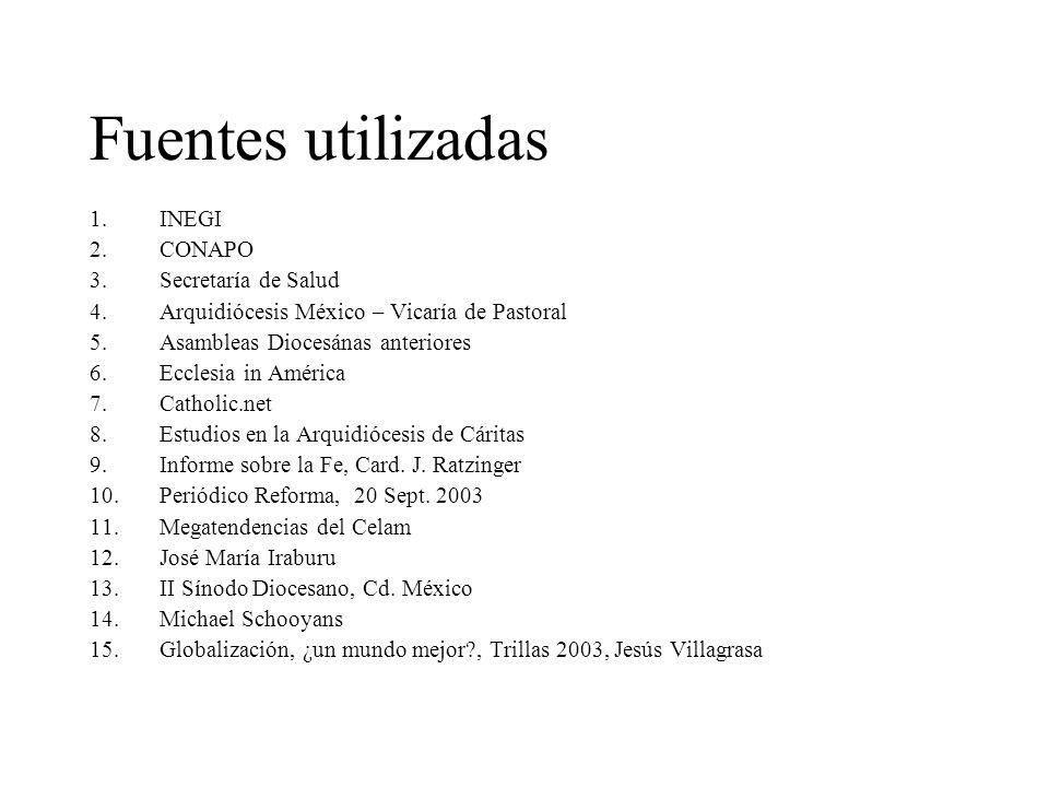 Fuentes utilizadas INEGI CONAPO Secretaría de Salud