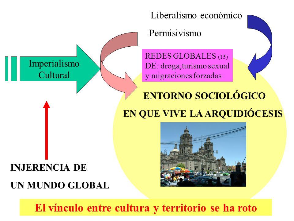 El vínculo entre cultura y territorio se ha roto