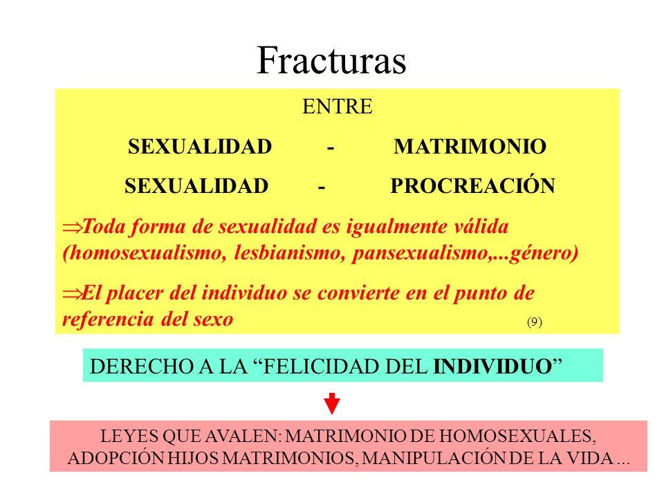 SEXUALIDAD - MATRIMONIO SEXUALIDAD - PROCREACIÓN