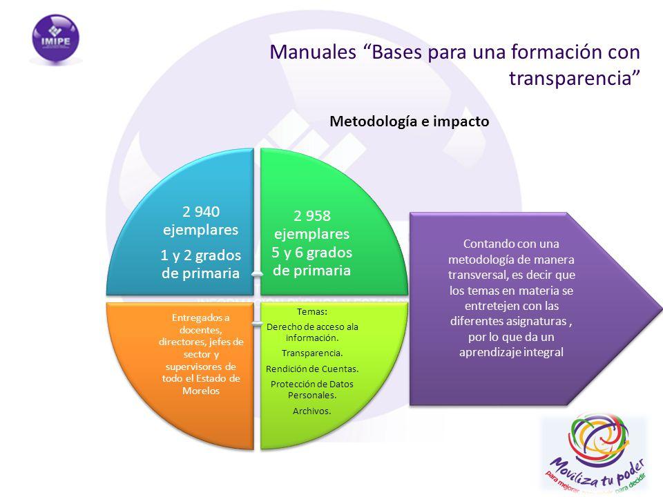 Manuales Bases para una formación con transparencia