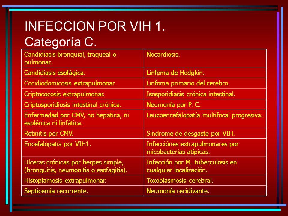 INFECCION POR VIH 1. Categoría C.