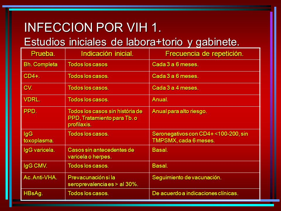 INFECCION POR VIH 1. Estudios iniciales de labora+torio y gabinete.