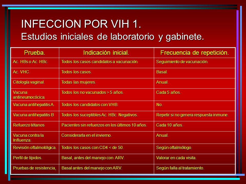 INFECCION POR VIH 1. Estudios iniciales de laboratorio y gabinete.