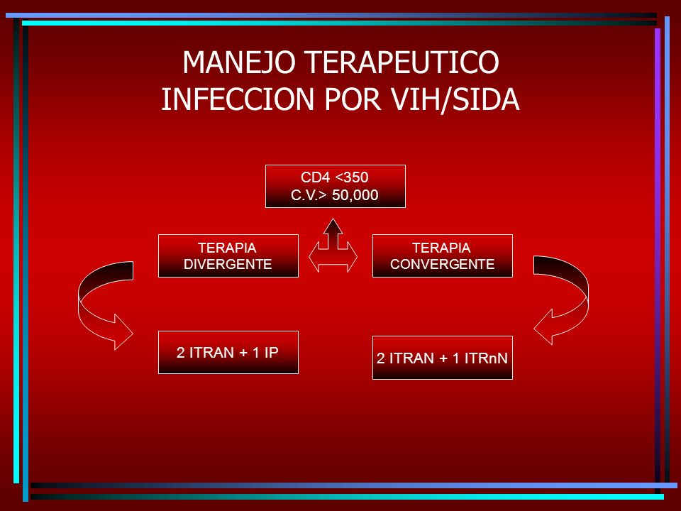 MANEJO TERAPEUTICO INFECCION POR VIH/SIDA