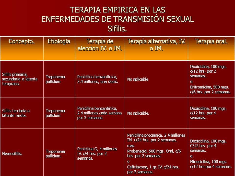 TERAPIA EMPIRICA EN LAS ENFERMEDADES DE TRANSMISIÓN SEXUAL Sifilis.