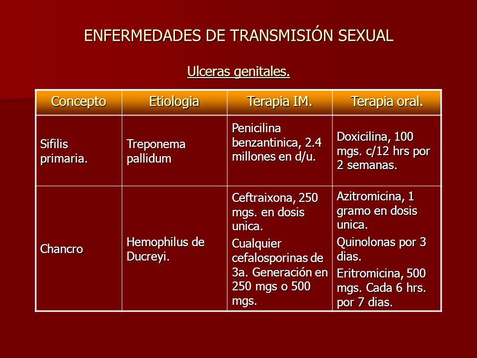 ENFERMEDADES DE TRANSMISIÓN SEXUAL Ulceras genitales.