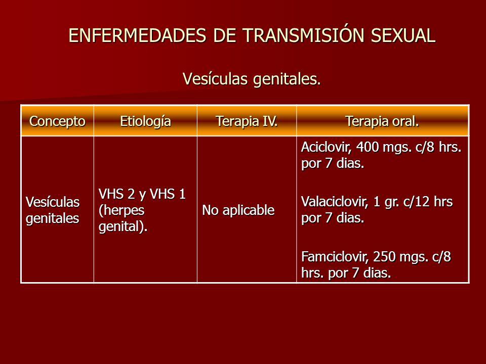 ENFERMEDADES DE TRANSMISIÓN SEXUAL Vesículas genitales.