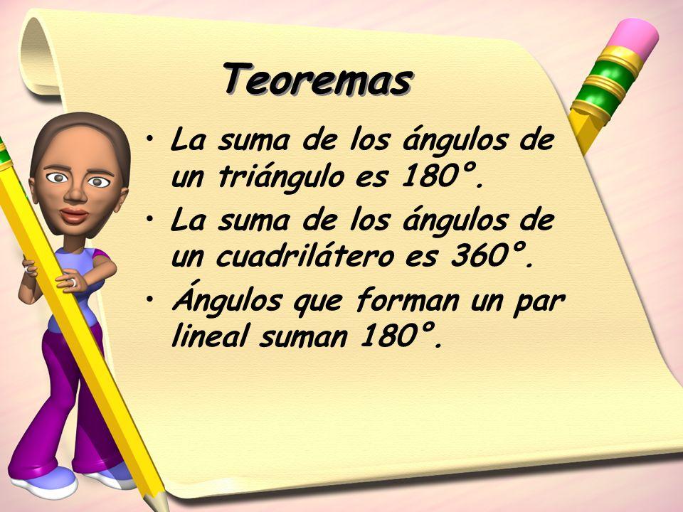 Teoremas La suma de los ángulos de un triángulo es 180°.