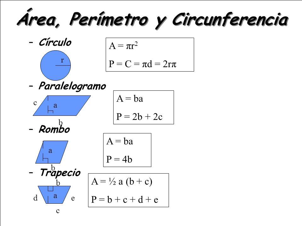 Área, Perímetro y Circunferencia