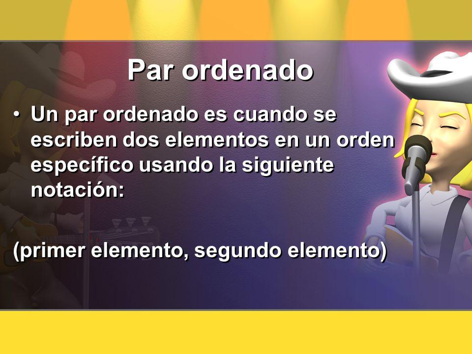 Par ordenado Un par ordenado es cuando se escriben dos elementos en un orden específico usando la siguiente notación: