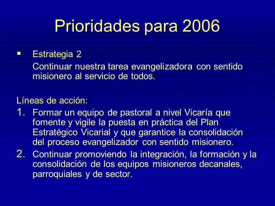 Prioridades para 2006 Estrategia 2