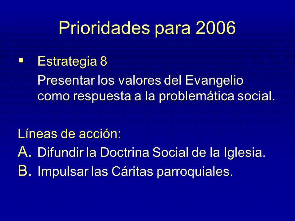Prioridades para 2006 Estrategia 8