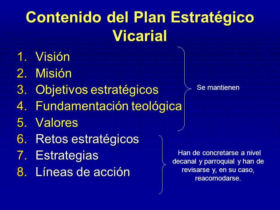 Contenido del Plan Estratégico Vicarial