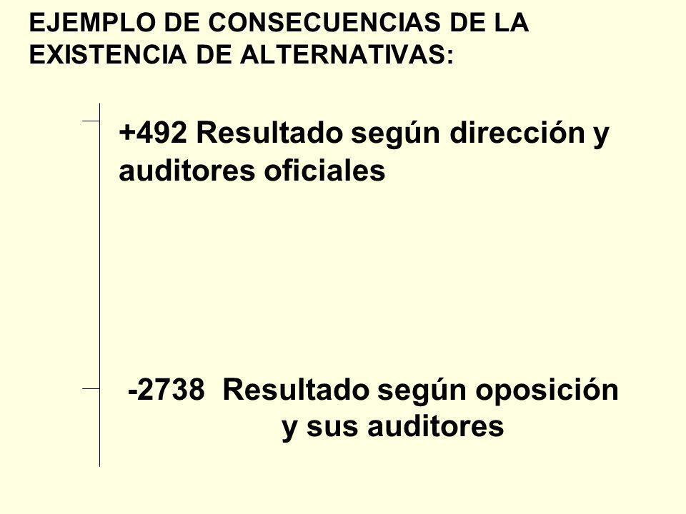 EJEMPLO DE CONSECUENCIAS DE LA EXISTENCIA DE ALTERNATIVAS: