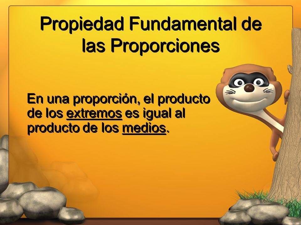 Propiedad Fundamental de las Proporciones