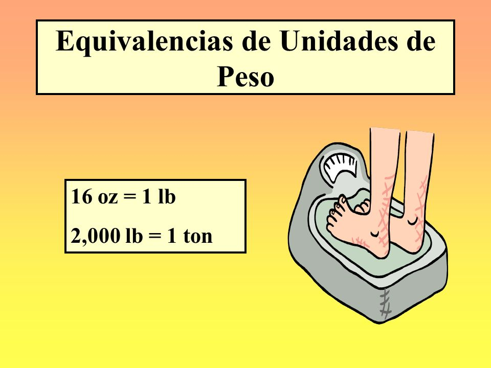 Equivalencias de Unidades de Peso
